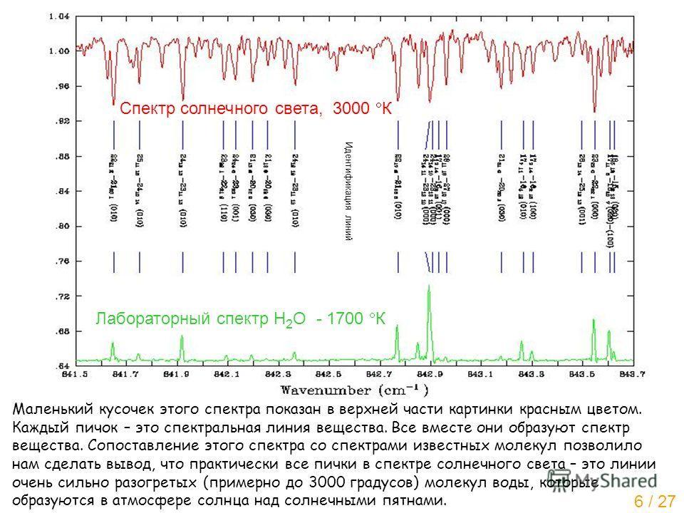 Спектр солнечного света, 3000 К Лабораторный спектр Н 2 О - 1700 К Идентификация линий Маленький кусочек этого спектра показан в верхней части картинки красным цветом. Каждый пичок – это спектральная линия вещества. Все вместе они образуют спектр вещ