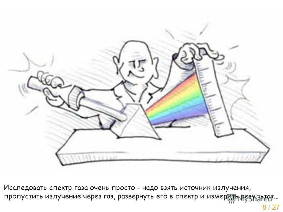 Исследовать спектр газа очень просто - надо взять источник излучения, пропустить излучение через газ, развернуть его в спектр и измерить результат… 8 / 27