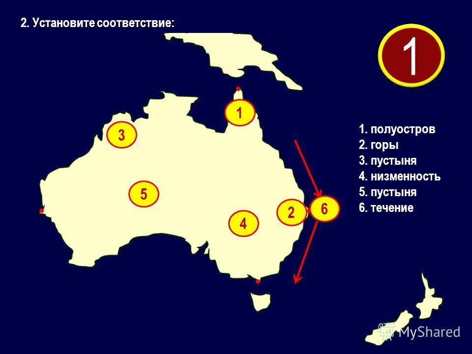 2. Установите соответствие: 1 1. полуостров 2. горы 3. пустыня 4. низменность 5. пустыня 6. течение 2 3 4 5 6 3 3 2 2 1 1