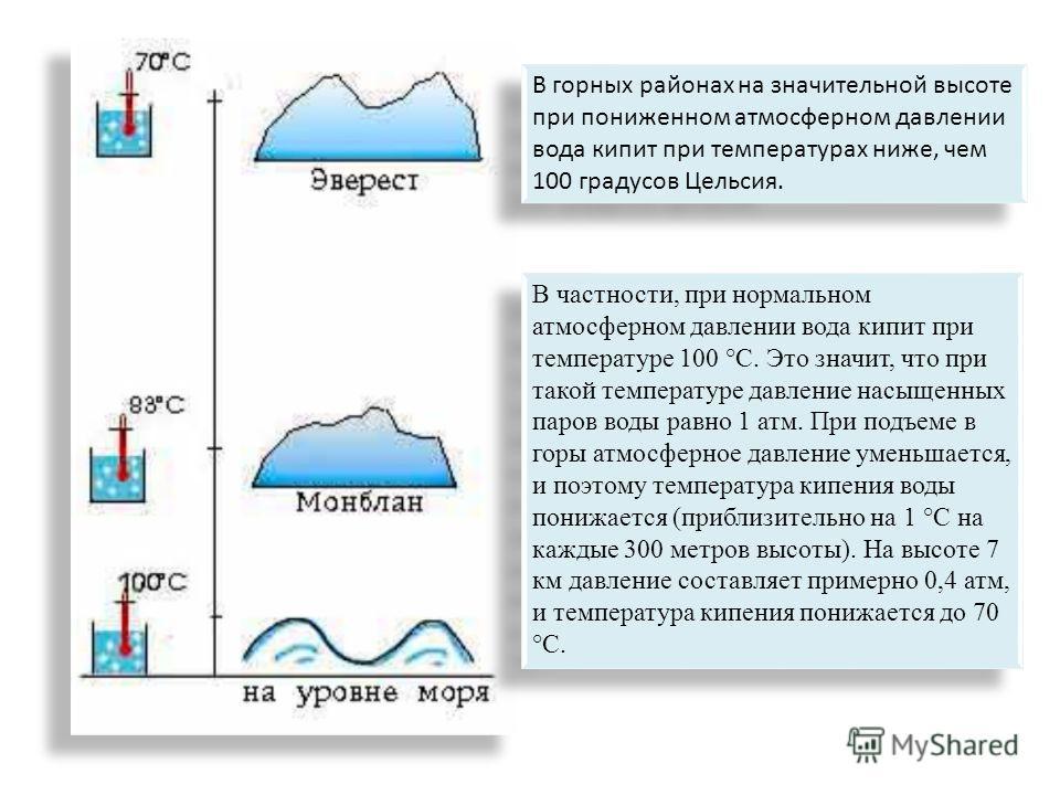 В горных районах на значительной высоте при пониженном атмосферном давлении вода кипит при температурах ниже, чем 100 градусов Цельсия. В частности, при нормальном атмосферном давлении вода кипит при температуре 100 °С. Это значит, что при такой темп