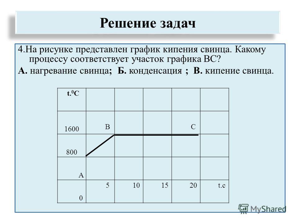 4. На рисунке представлен график кипения свинца. Какому процессу соответствует участок графика ВС? А. нагревание свинца; Б. конденсация ; В. кипение свинца. Решение задач t. 0 С 1600 BC 800 A 0 5101520t.c