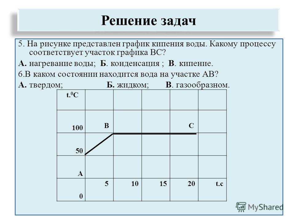 5. На рисунке представлен график кипения воды. Какому процессу соответствует участок графика ВС? А. нагревание воды; Б. конденсация ; В. кипение. 6. В каком состоянии находится вода на участке АВ? А. твердом;Б. жидком; В. газообразном. Решение задач