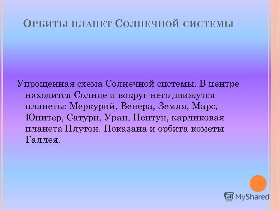 О РБИТЫ ПЛАНЕТ С ОЛНЕЧНОЙ СИСТЕМЫ Упрощенная схема Солнечной системы. В центре находится Солнце и вокруг него движутся планеты: Меркурий, Венера, Земля, Марс, Юпитер, Сатурн, Уран, Нептун, карликовая планета Плутон. Показана и орбита кометы Галлея.