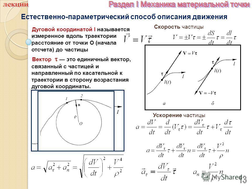 Естественно-параметрический способ описания движения Дуговой координатой I называется измеренное вдоль траектории расстояние от точки О (начала отсчета) до частицы Вектор это единичный вектор, связанный с частицей и направленный по касательной к трае