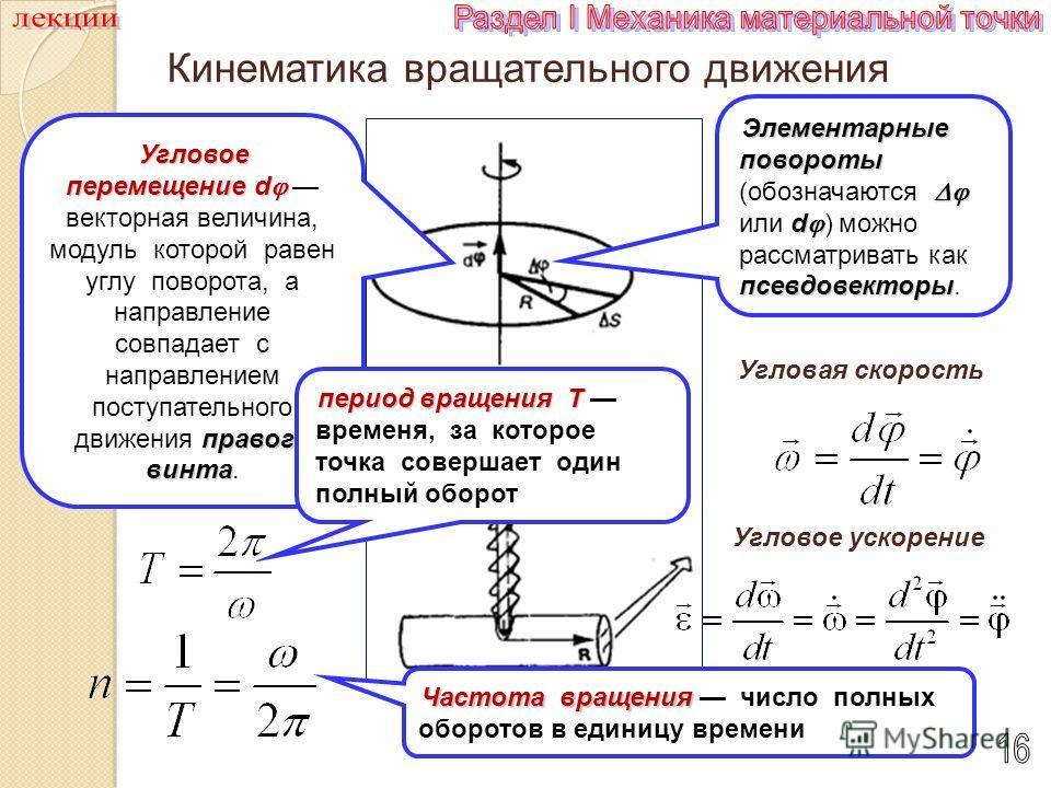 Кинематика вращательного движения Угловая скорость Угловое ускорение Элементарные повороты d псевдовекторы Элементарные повороты (обозначаются или d ) можно рассматривать как псевдовекторы. Угловое перемещениеd правого винта Угловое перемещение d век