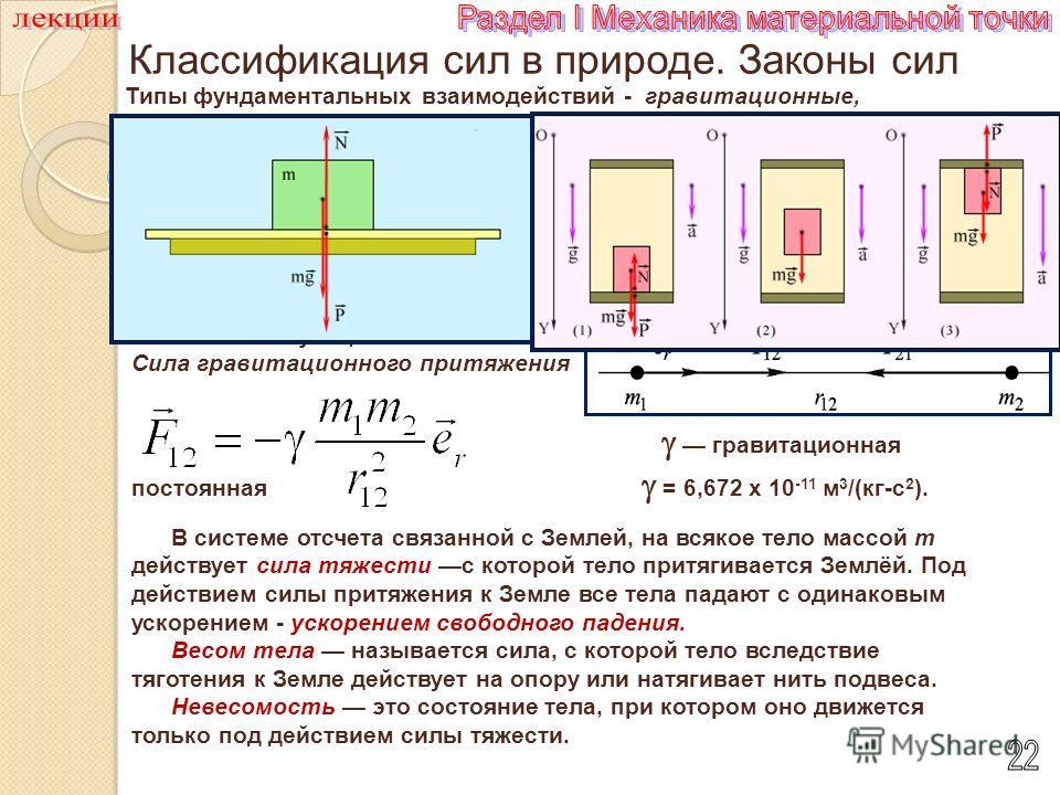 Классификация сил в природе. Законы сил гравитационные, электромагнитные, ядерные и слабые Типы фундаментальных взаимодействий - гравитационные, электромагнитные, ядерные и слабые. Ядерные и слабые малых расстояниях Ядерные и слабые взаимодействия ха