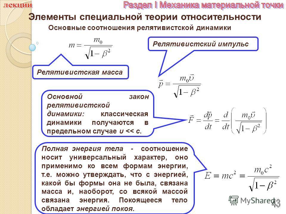 Элементы специальной теории относительности Основные соотношения релятивистской динамики Релятивистская масса Релятивистский импульс υ