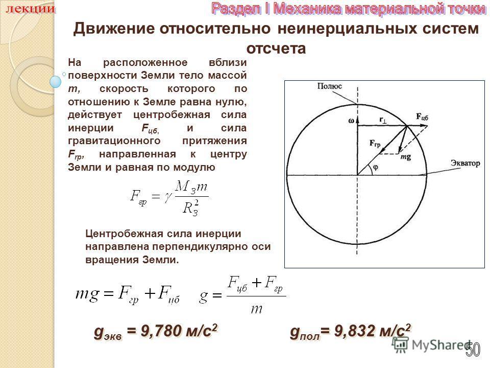 Движение относительно неинерциальных систем отсчета F цб F rp, На расположенное вблизи поверхности Земли тело массой т, скорость которого по отношению к Земле равна нулю, действует центробежная сила инерции F цб, и сила гравитационного притяжения F r