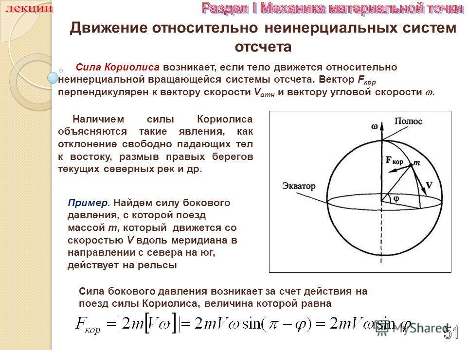 Движение относительно неинерциальных систем отсчета Сила Кориолиса F кор V отн Сила Кориолиса возникает, если тело движется относительно неинерциальной вращающейся системы отсчета. Вектор F кор перпендикулярен к вектору скорости V отн и вектору углов