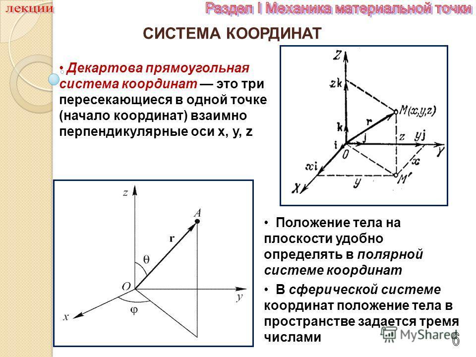 СИСТЕМА КООРДИНАТ Декартова прямоугольная система координат это три пересекающиеся в одной точке (начало координат) взаимно перпендикулярные оси х, у, z В сферической системе координат положение тела в пространстве задается тремя числами Положение те