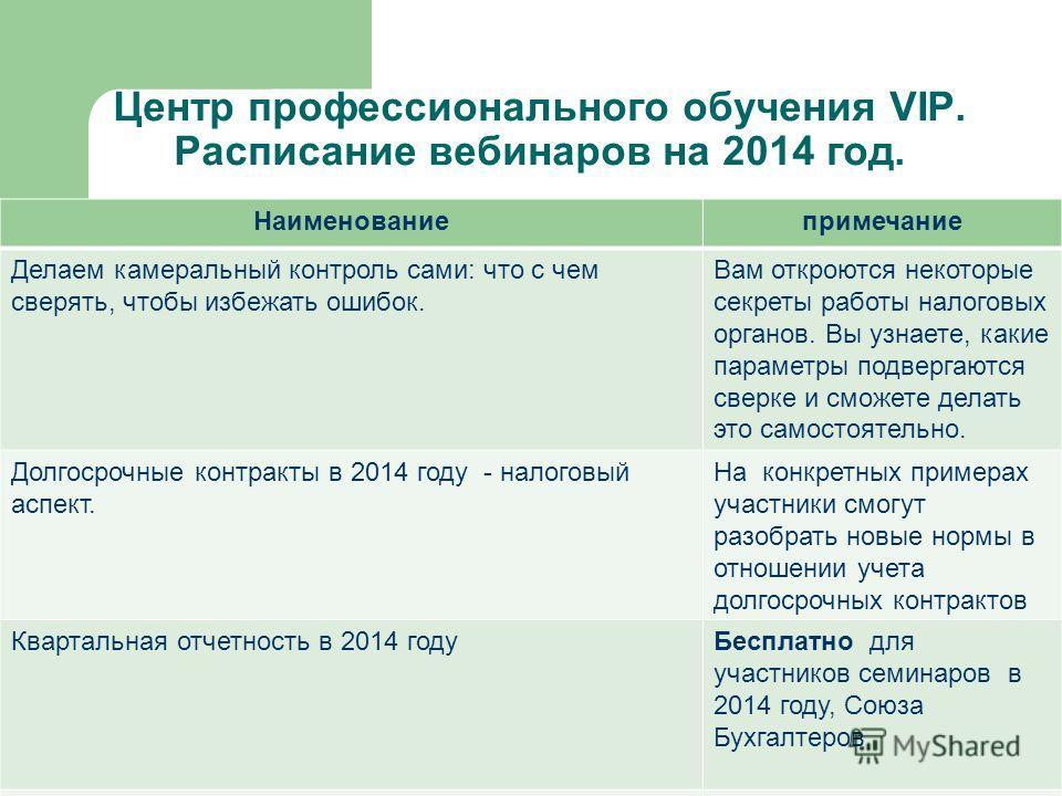 Центр профессионального обучения VIP. Расписание вебинаров на 2014 год. Наименованиепримечание Делаем камеральный контроль сами: что с чем сверять, чтобы избежать ошибок. Вам откроются некоторые секреты работы налоговых органов. Вы узнаете, какие пар