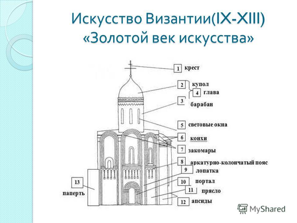 Искусство Византии (IX-XIII) « Золотой век искусства »