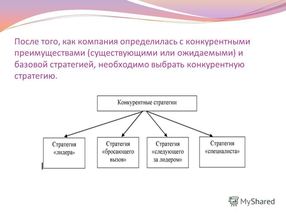 После того, как компания определилась с конкурентными преимуществами (существующими или ожидаемыми) и базовой стратегией, необходимо выбрать конкурентную стратегию.