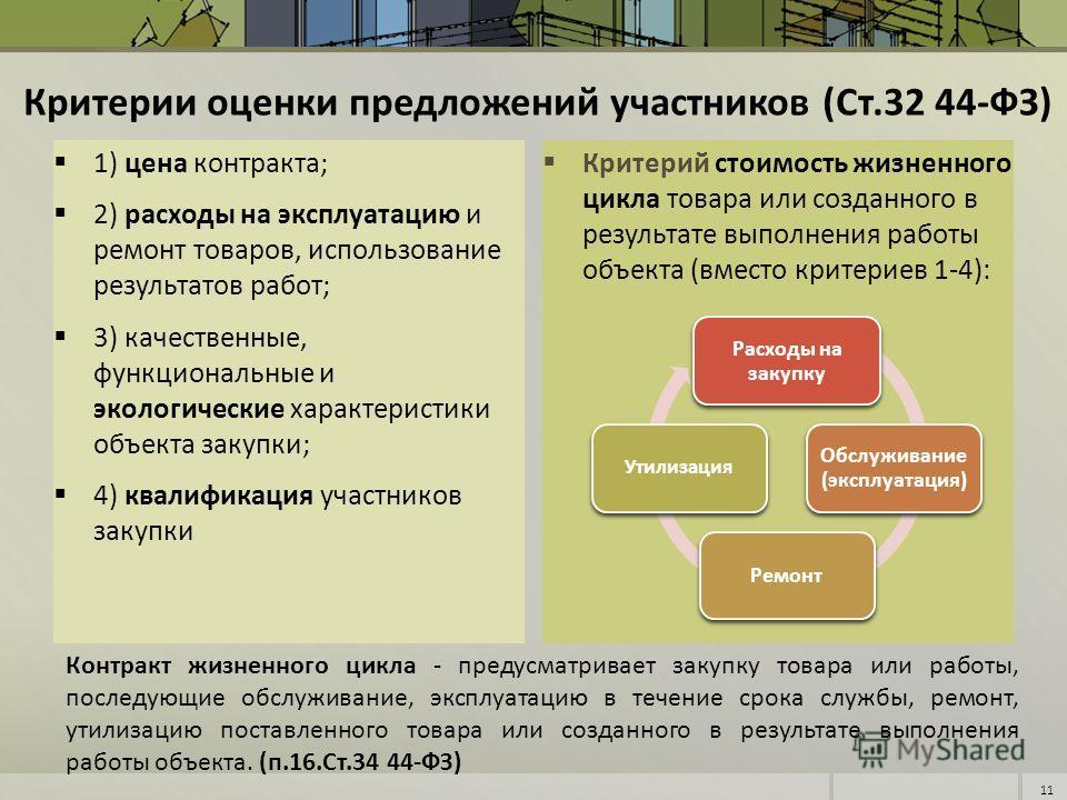 Критерии оценки предложений участников (Ст.32 44-ФЗ) 1) цена контракта; 2) расходы на эксплуатацию и ремонт товаров, использование результатов работ; 3) качественные, функциональные и экологические характеристики объекта закупки; 4) квалификация учас