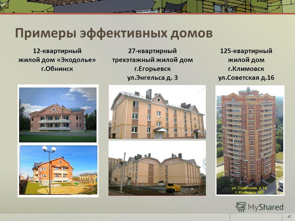 Примеры эффективных домов 47 12-квартирный жилой дом «Экодолье» г.Обнинск 27-квартирный трехэтажный жилой дом г.Егорьевск ул.Энгельса д. 3 125-квартирный жилой дом г.Климовск ул.Советская д.16