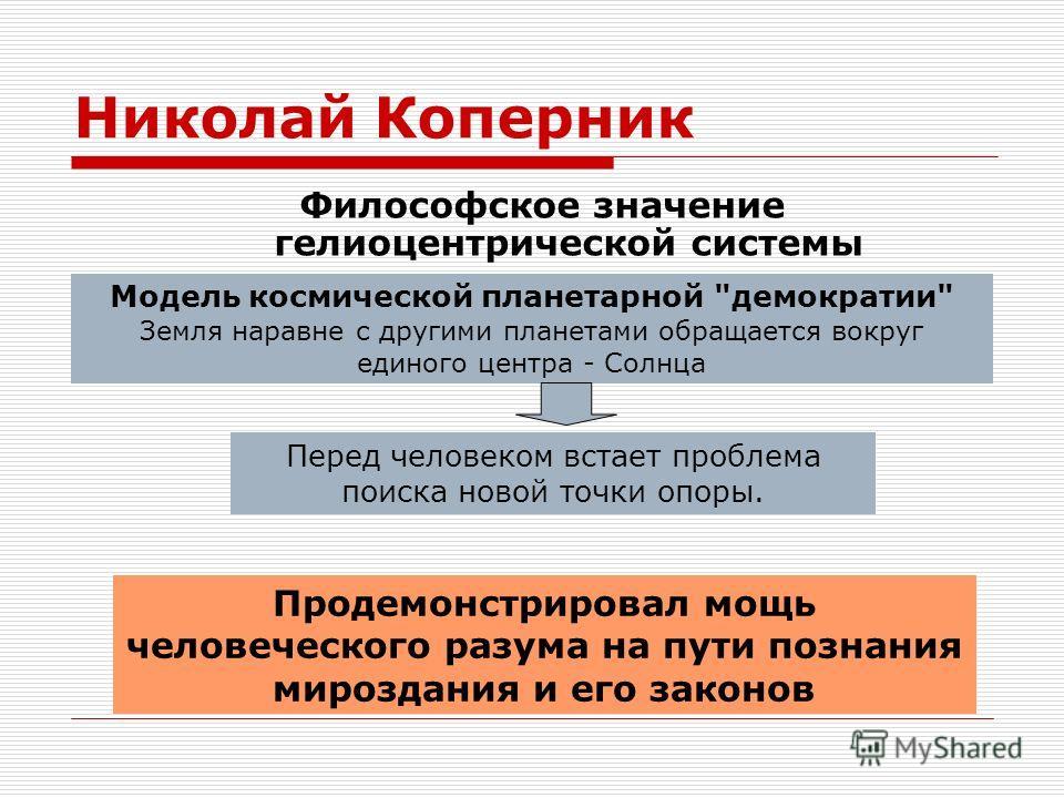 Николай Коперник Философское значение гелиоцентрической системы Модель космической планетарной