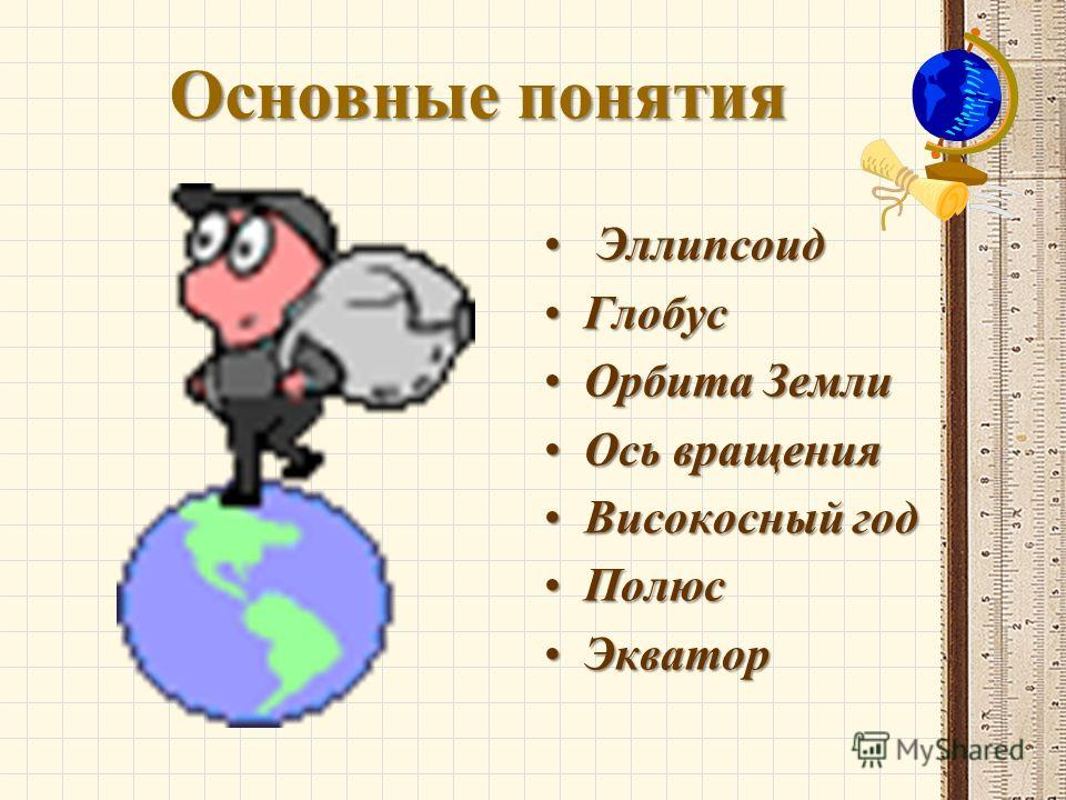 Основные понятия Эллипсоид Эллипсоид Глобус Глобус Орбита Земли Орбита Земли Ось вращения Ось вращения Високосный год Високосный год Полюс Полюс Экватор Экватор