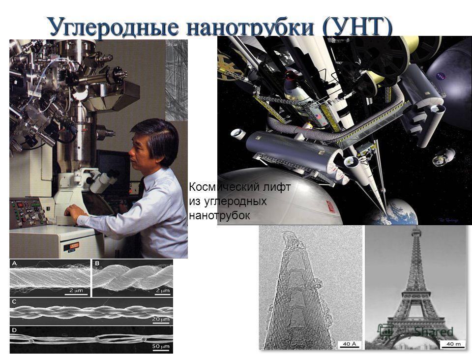 11 Углеродные нанотрубки (УНТ) Космический лифт из углеродных нанотрубок