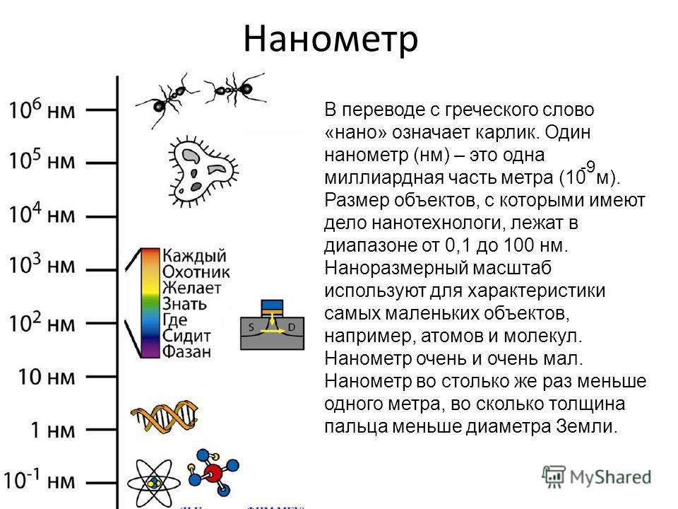 2 Нанометр В переводе с греческого слово «нано» означает карлик. Один нанометр (нм) – это одна миллиардная часть метра (10 м). Размер объектов, с которыми имеют дело нанотехнологии, лежат в диапазоне от 0,1 до 100 нм. Наноразмерный масштаб используют