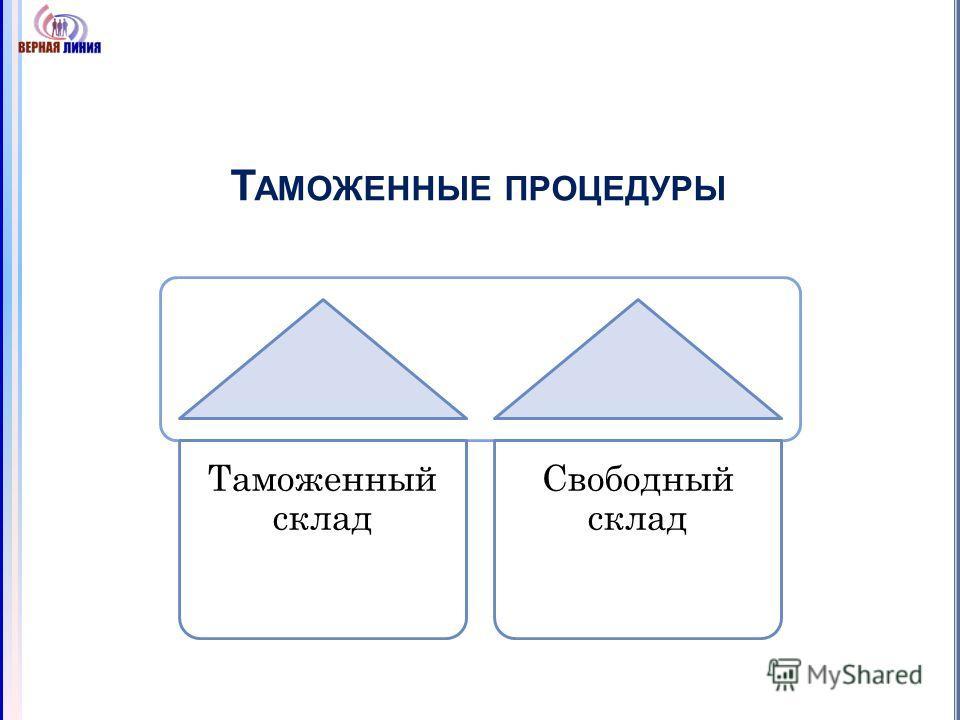 Т АМОЖЕННЫЕ ПРОЦЕДУРЫ Таможенный склад Свободный склад