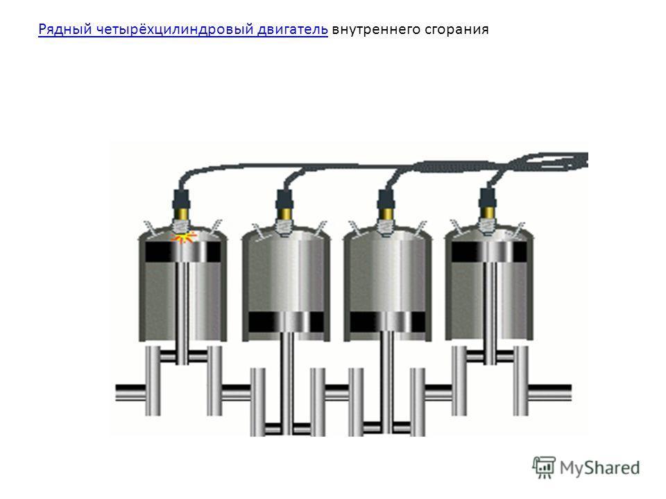 Рядный четырёхцилиндровый двигатель Рядный четырёхцилиндровый двигатель внутреннего сгорания