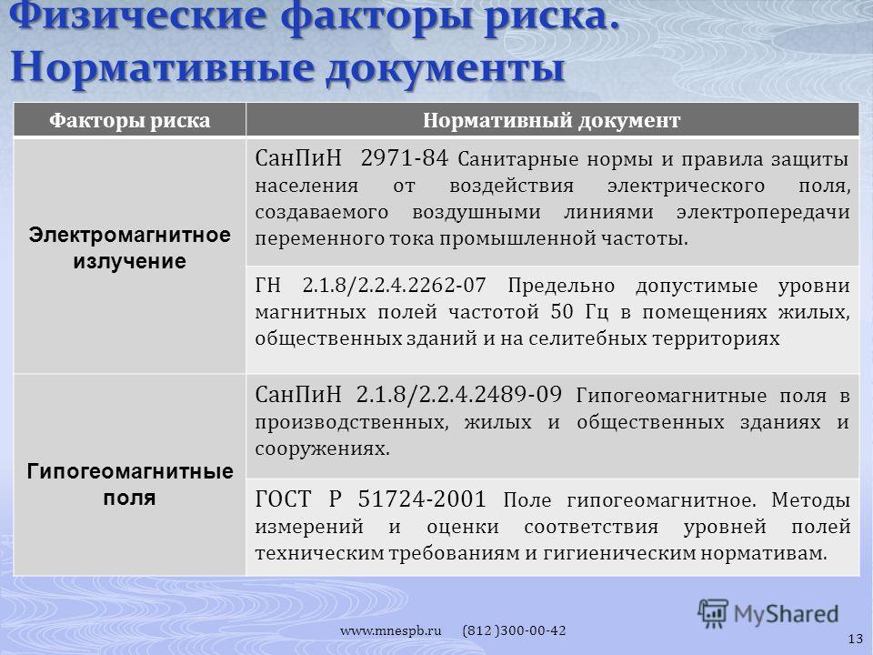 www.mnespb.ru (812 )300-00-42 Факторы риска Нормативный документ Электромагнитное излучение Сан ПиН 2971-84 Санитарные нормы и правила защиты населения от воздействия электрического поля, создаваемого воздушными линиями электропередачи переменного то