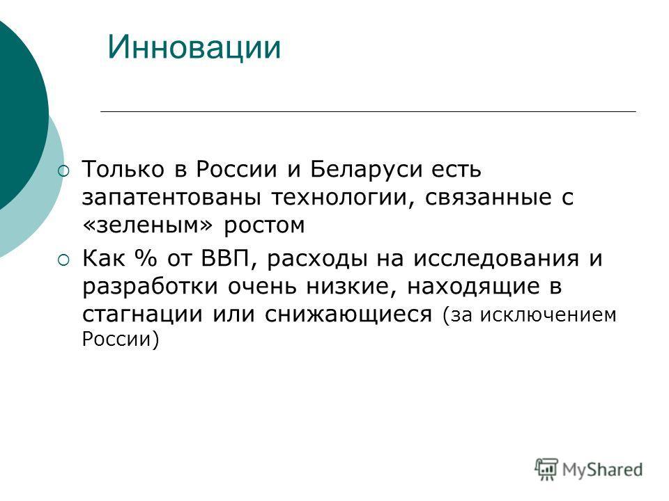 Инновации Только в России и Беларуси есть запатентованы технологии, связанные с «зеленым» ростом Как % от ВВП, расходы на исследования и разработки очень низкие, находящие в стагнации или снижающиеся (за исключением России)