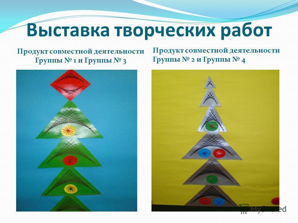 Выставка творческих работ Продукт совместной деятельности Группы 1 и Группы 3 Продукт совместной деятельности Группы 2 и Группы 4