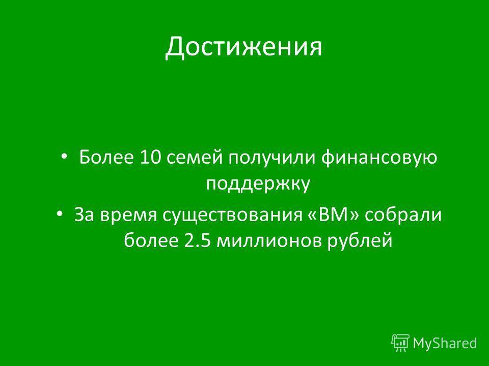 Достижения Более 10 семей получили финансовую поддержку За время существования «ВМ» собрали более 2.5 миллионов рублей