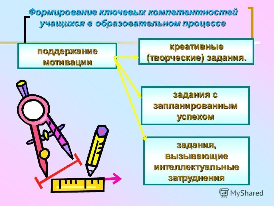 Формирование ключевых компетентностей учащихся в образовательном процессе поддержание мотивации креативные (творческие) задания. задания с запланированным успехом задания, вызывающие интеллектуальные затруднения