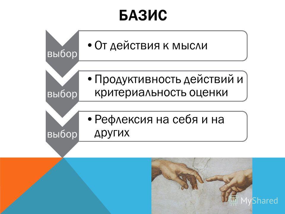 БАЗИС выбор От действия к мысли выбор Продуктивность действий и критериальность оценки выбор Рефлексия на себя и на других