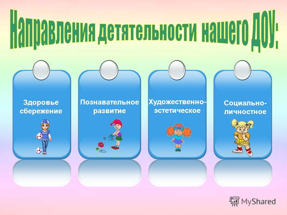 Здоровье сбережение Познавательное развитие Художественно- эстетическое Социально- личностное