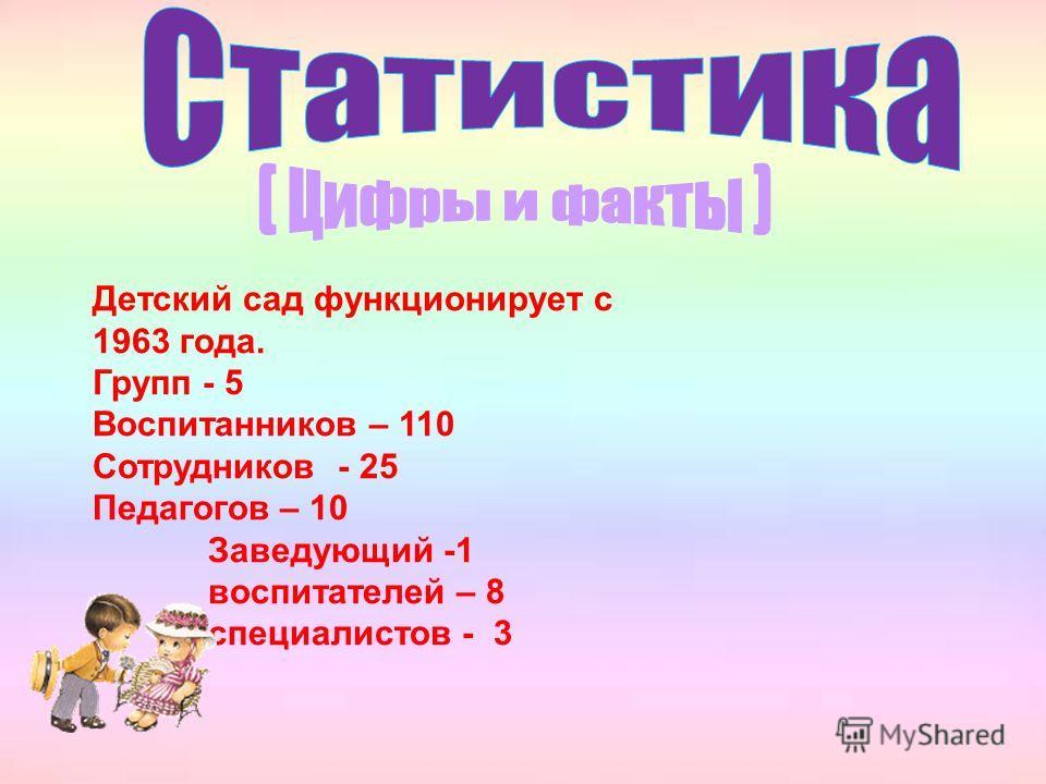 Детский сад функционирует с 1963 года. Групп - 5 Воспитанников – 110 Сотрудников - 25 Педагогов – 10 Заведующий -1 воспитателей – 8 специалистов - 3