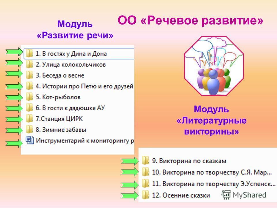 ОО «Речевое развитие» Модуль «Развитие речи» Модуль «Литературные викторины»
