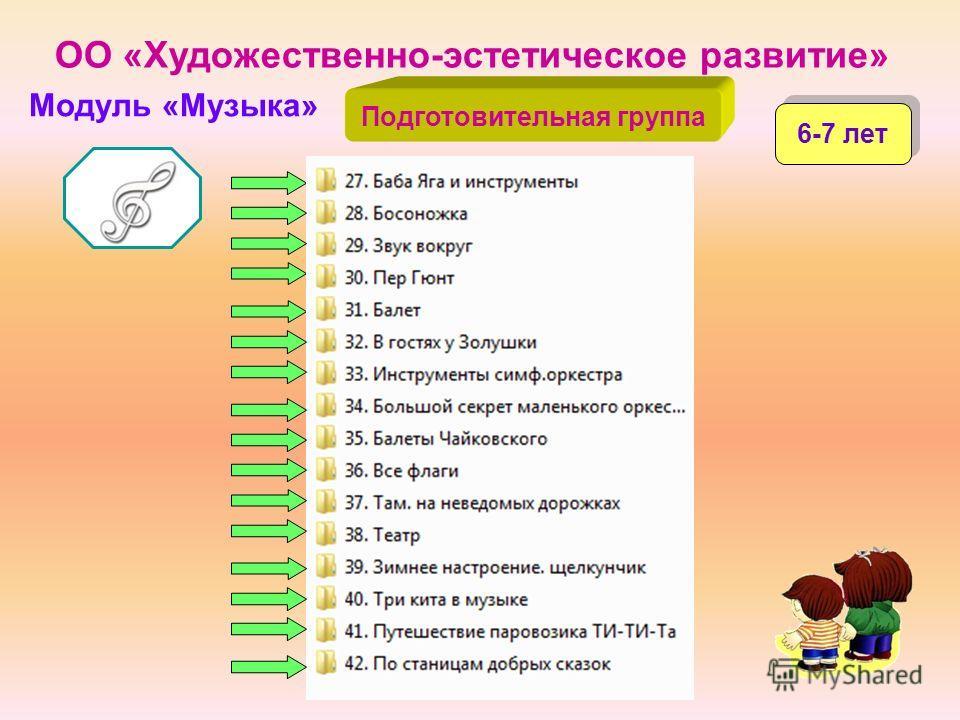 ОО «Художественно-эстетическое развитие» Модуль «Музыка» Подготовительная группа 6-7 лет