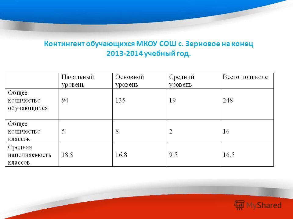 Контингент обучающихся МКОУ СОШ с. Зерновое на конец 2013-2014 учебный год.