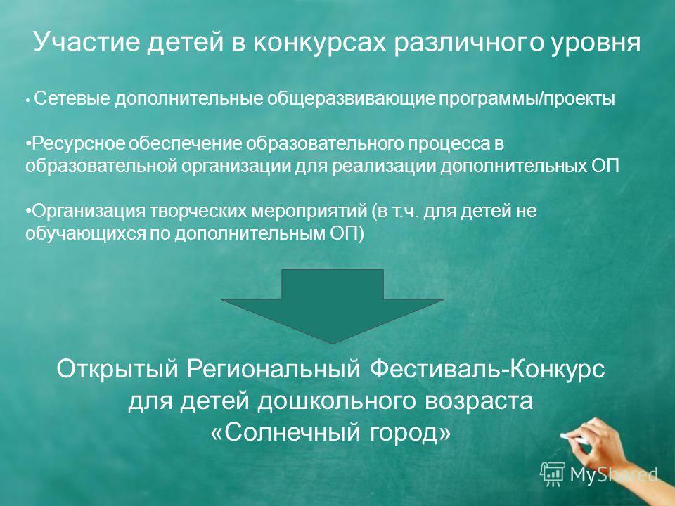 Сетевые дополнительные общеразвивающие программы/проекты Ресурсное обеспечение образовательного процесса в образовательной организации для реализации дополнительных ОП Организация творческих мероприятий (в т.ч. для детей не обучающихся по дополнитель