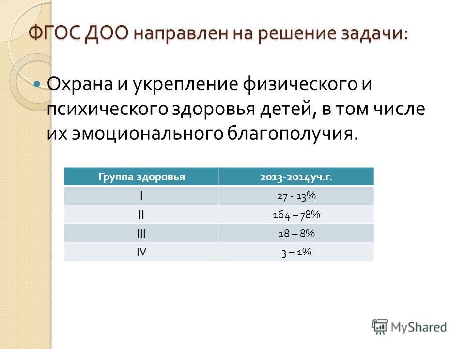 ФГОС ДОО направлен на решение задачи : Охрана и укрепление физического и психического здоровья детей, в том числе их эмоционального благополучия. Группа здоровья 2013-2014 уч. г. I27 - 13% II164 – 78% III18 – 8% IV3 – 1%
