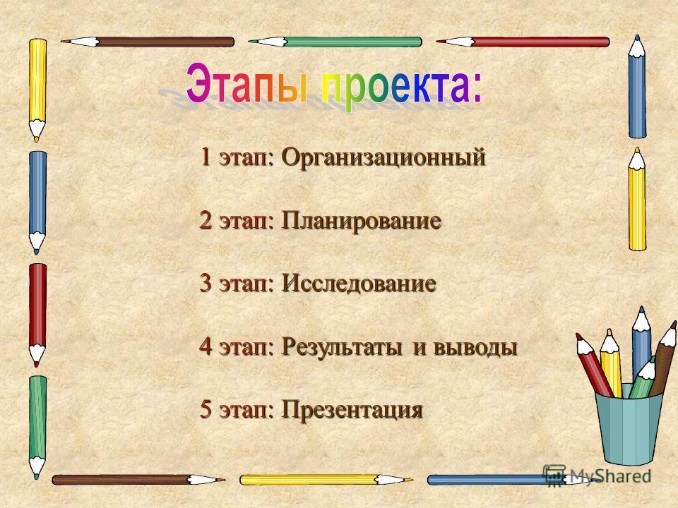 1 этап: Организационный 2 этап: Планирование 3 этап: Исследование 4 этап: Результаты и выводы 5 этап: Презентация