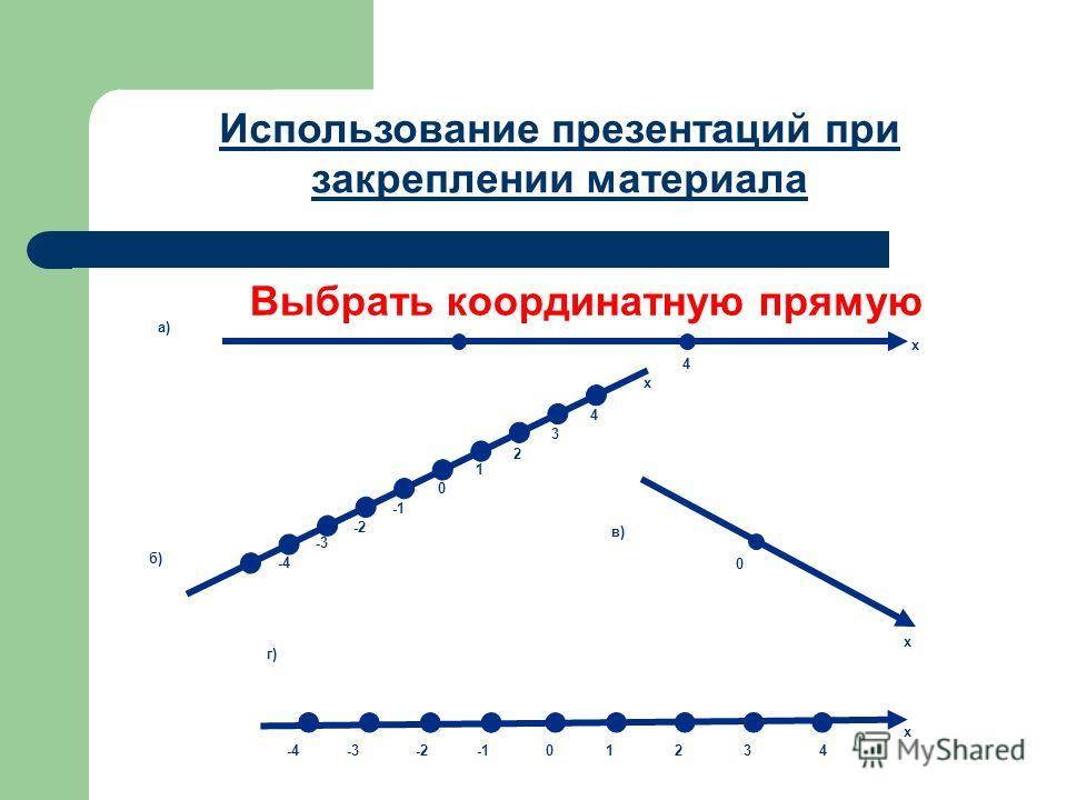 Выбрать координатную прямую х 4 х 4 3 2 0 1 -2 -3 -4 0 х х 01234-2-3-4 а) б) в) г) Использование презентаций при закреплении материала
