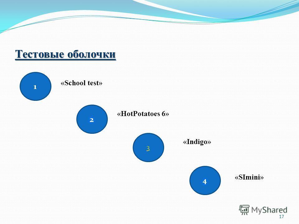 Тестовые оболочки 17 1 3 «School test» «HotPotatoes 6» «SImini» «Indigo»