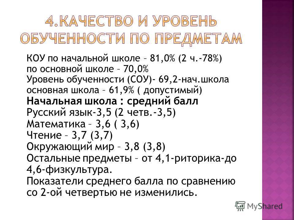 КОУ по начальной школе – 81,0% (2 ч.-78%) по основной школе – 70,0% Уровень обученности (СОУ)- 69,2-нач.школа основная школа – 61,9% ( допустимый) Начальная школа : средний балл Русский язык-3,5 (2 четв.-3,5) Математика – 3,6 ( 3,6) Чтение – 3,7 (3,7