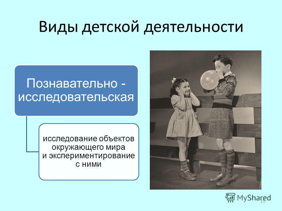 Виды детской деятельности Познавательно - исследовательская исследование объектов окружающего мира и экспериментирование с ними 25