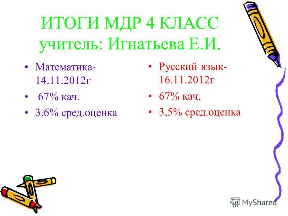 ИТОГИ МДР 4 КЛАСС учитель: Игнатьева Е.И. Математика- 14.11.2012 г 67% кач. 3,6% сред.оценка Русский язык- 16.11.2012 г 67% кач, 3,5% сред.оценка