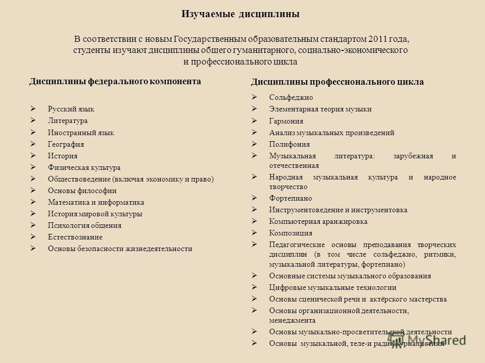 Изучаемые дисциплины В соответствии с новым Государственным образовательным стандартом 2011 года, студенты изучают дисциплины общего гуманитарного, социально-экономического и профессионального цикла Дисциплины федерального компонента Русский язык Лит