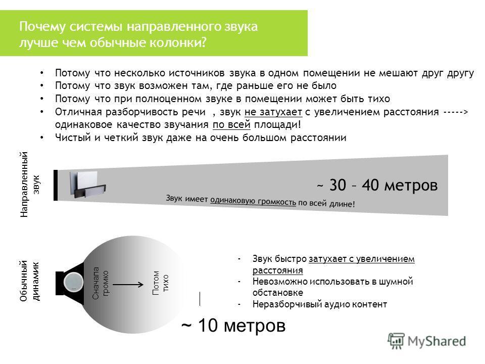Почему системы направленного звука лучше чем обычные колонки? ~ 10 метров ~ 30 – 40 метров Потому что несколько источников звука в одном помещении не мешают друг другу Потому что звук возможен там, где раньше его не было Потому что при полноценном зв