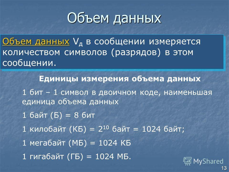 13 Объем данных Объем данных Объем данных V д в сообщении измеряется количеством символов (разрядов) в этом сообщении. Единицы измерения объема данных 1 бит – 1 символ в двоичном коде, наименьшая единица объема данных 1 байт (Б) = 8 бит 1 килобайт (К