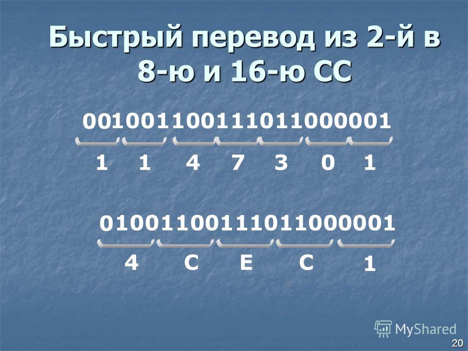 20 Быстрый перевод из 2-й в 8-ю и 16-ю СС 1001100111011000001 00 1037411 1001100111011000001 1 CEC4 0