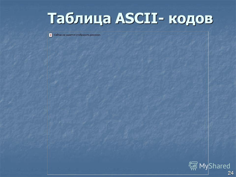 24 Таблица ASCII- кодов