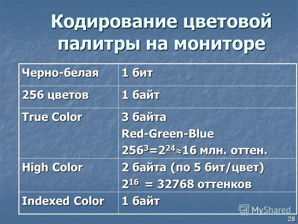 28 Кодирование цветовой палитры на мониторе Черно-белая 1 бит 256 цветов 1 байт True Color 3 байта Red-Green-Blue 256 3 =2 24 16 млн. оттен. High Color 2 байта (по 5 бит/цвет) 2 16 = 32768 оттенков Indexed Color 1 байт